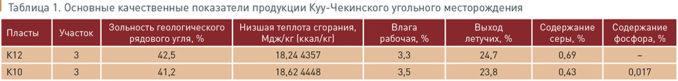 kazahmys-02-678x81