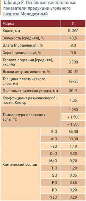 kazahmys-05-289x678