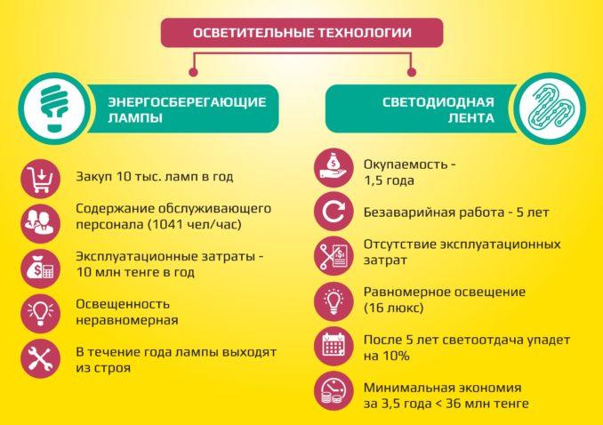 avrora-novyj-blank-zakaza-001-1-678x478