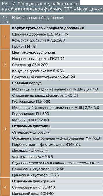 novacink-03-1-356x678